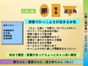 モテ髪診断